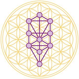 kabbalah-ascension-program-shutterstock_158103431