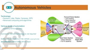 autonomo_vehicle